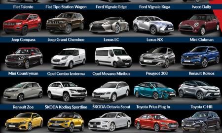 Fleet Market 2017 - Premiery samochodowe i nowości motoryzacyjne