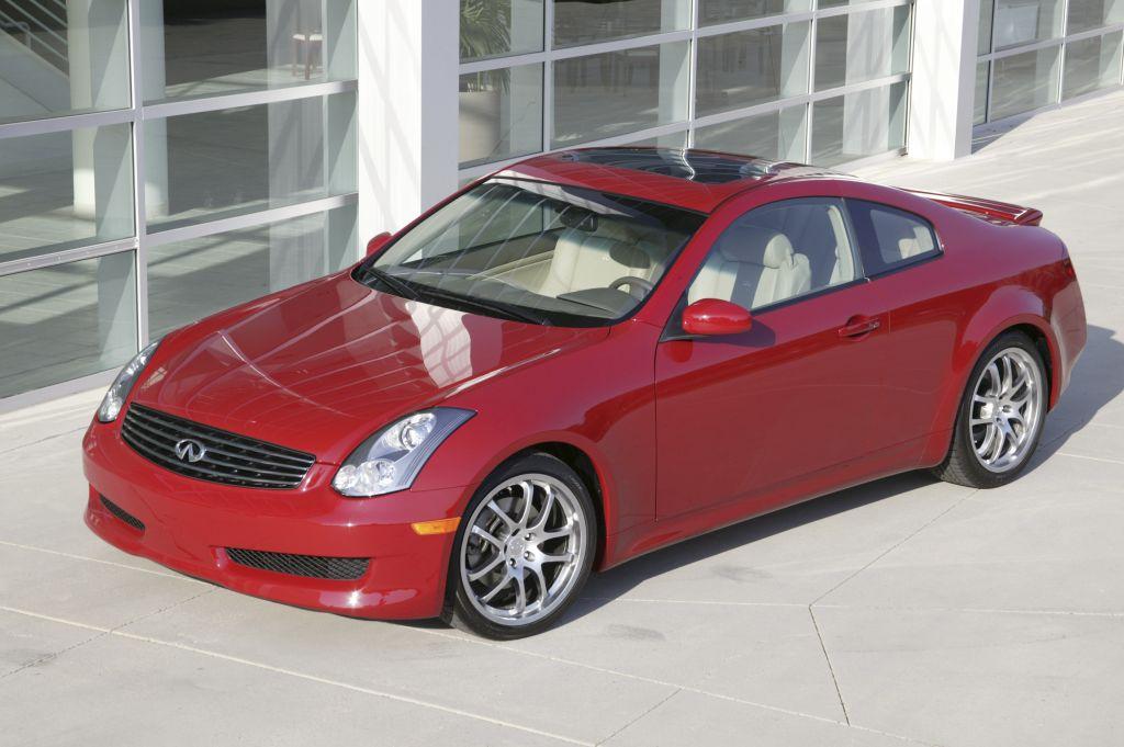 Najlepsze używane samochody do 20 000 dolarów według Consumer Reports