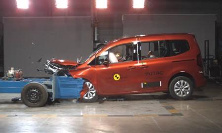 Renault Kangoo i Opel Mokka tylko na czwórkę