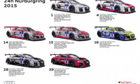 Test wytrzymałości Audi R8 LMS