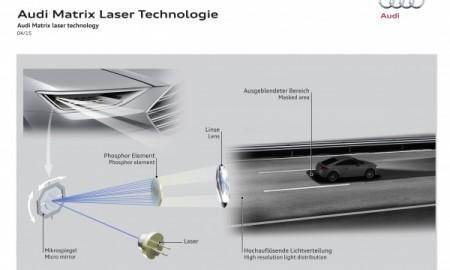 Audi z laserowymi reflektorami Matrix